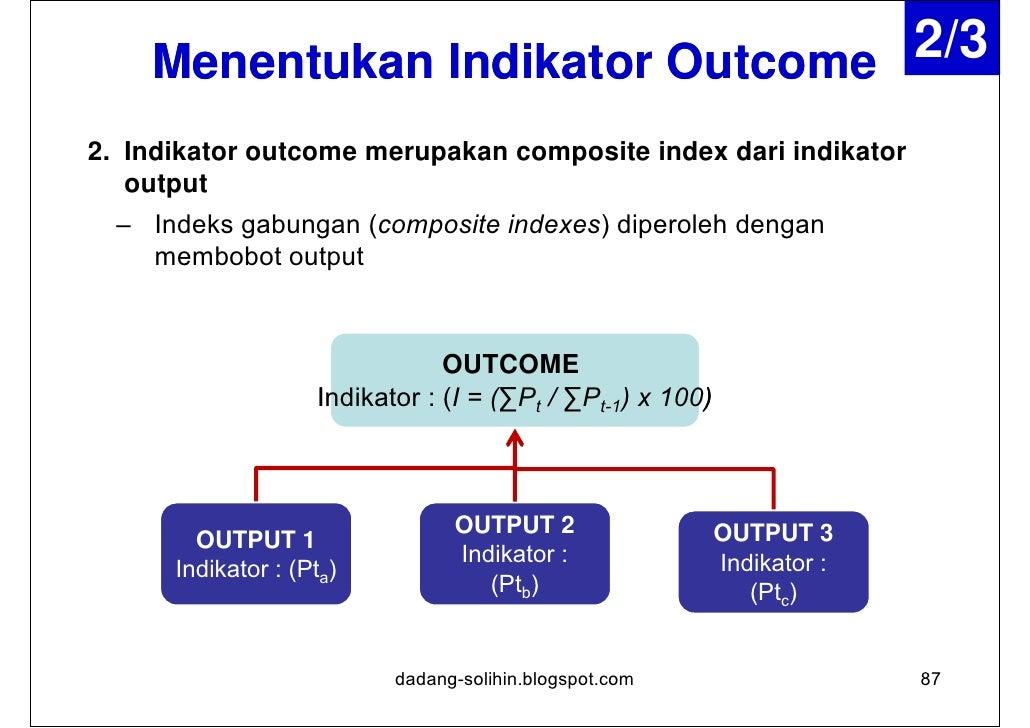 Menentukan Indikator Outcome 3/33. Indikator outcome merupakan hasil Survei  – Indikator output harus mendukung pencapaian...