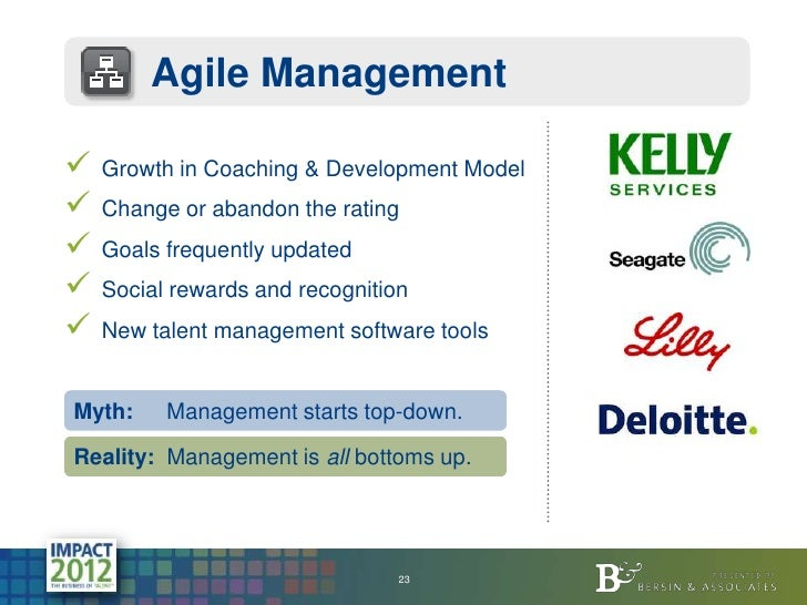 Agile Management   Growth in Coaching & Development Model   Change or abandon the rating   Goals frequently updated   ...