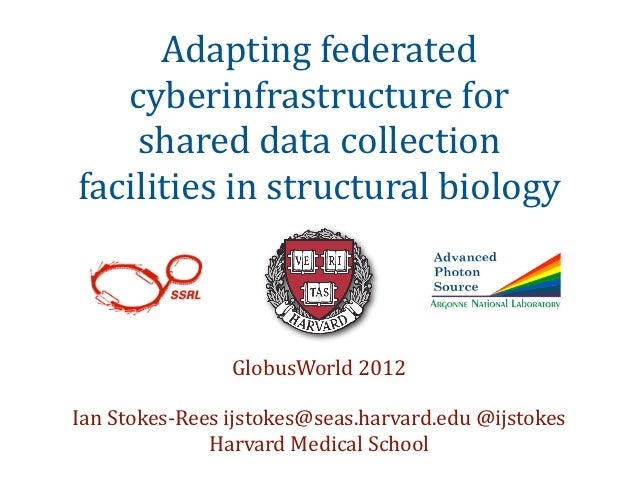 Adapting federated    cyberinfrastructure for     shared data collection facilities in structural biol...