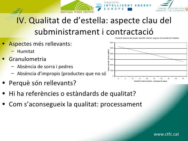 IV. Qualitat de d'estella: aspecte clau del          subministrament i contractació                                       ...