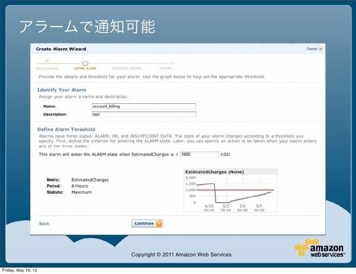 アラームで通知可能                     Copyright © 2011 Amazon Web ServicesFriday, May 18, 12