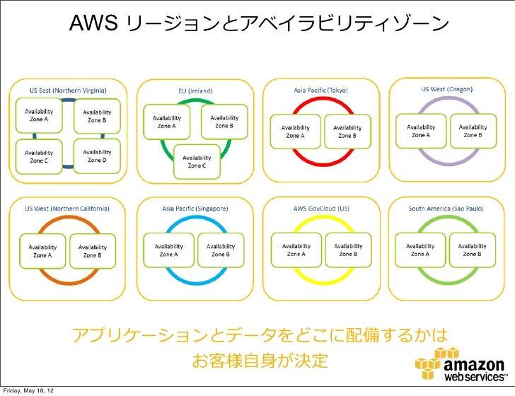 AWS リージョンとアベイラビリティゾーン                     アプリケーションとデータをどこに配備するかは                            お客様⾃自⾝身が決定Friday, May 18, 12