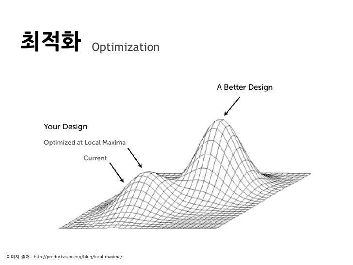 적정기술과 디자인 Appropriate Technology & Design