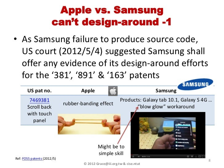 case study lawsuit apple v s samsung Apple initially filed suit against samsung in april 2011, accusing its rival of copying the look and feel of its iphones and ipads samsung countersued, and the case went to trial in august 2012 a nine-person jury sided with apple on a majority of its patent infringement claims against samsung it a warded apple $105 billion.