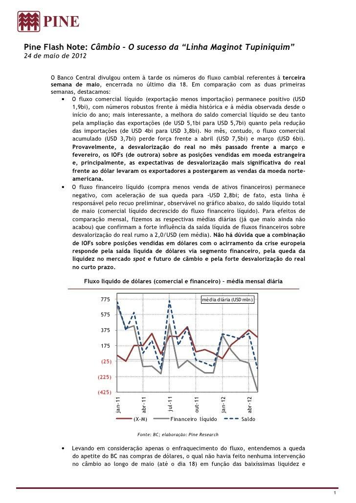 """Pine Flash Note: Câmbio – O sucesso da """"Linha Maginot Tupiniquim""""24 de maio de 2012       O Banco Central divulgou ontem à..."""