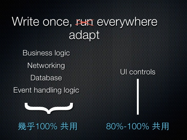 Write once, run everywhere          adapt  Business logic    Networking                         UI controls     DatabaseEv...