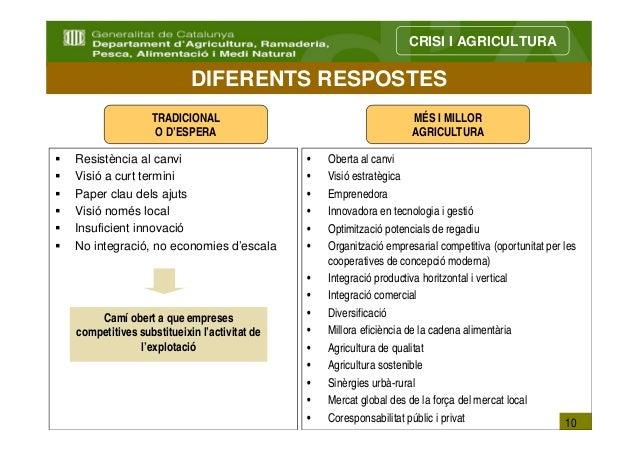 CRISI I AGRICULTURA                         DIFERENTS RESPOSTES                TRADICIONAL                                ...