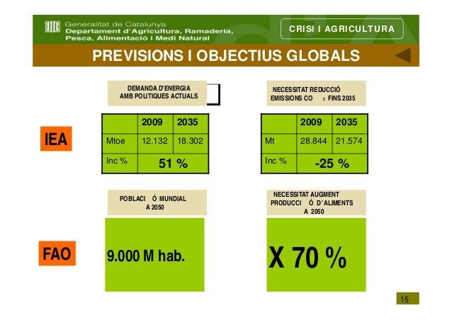 CRISI I AGRICULTURA      PREVISIONS I OBJECTIUS GLOBALS            DEMANDA D'ENERGIA        NECESSITAT REDUCCIÓ          A...