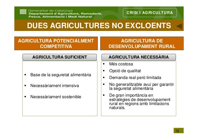 CRISI I AGRICULTURA  DUES AGRICULTURES NO EXCLOENTSAGRICULTURA POTENCIALMENT                  AGRICULTURA DE       COMPETI...