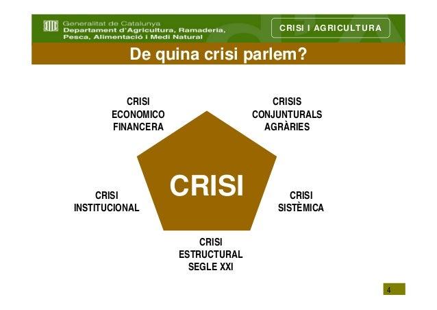 CRISI I AGRICULTURA           De quina crisi parlem?          CRISI                     CRISIS       ECONOMICO            ...