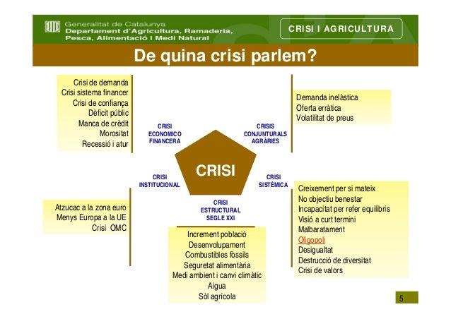 CRISI I AGRICULTURA                            De quina crisi parlem?     Crisi de demanda Crisi sistema financer         ...