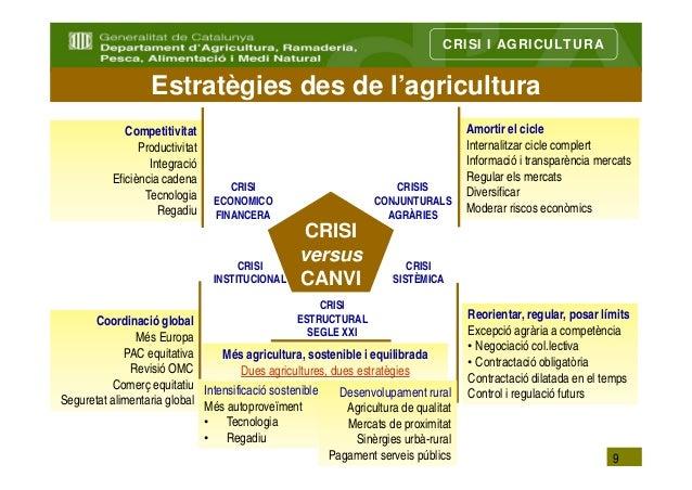 CRISI I AGRICULTURA                  Estratègies des de l'agricultura             Competitivitat                          ...
