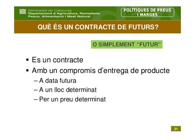 POLÍTIQUES DE PREUS                                  I MARGES QUÈ ÉS UN CONTRACTE DE FUTURS?                   O SIMPLEMEN...