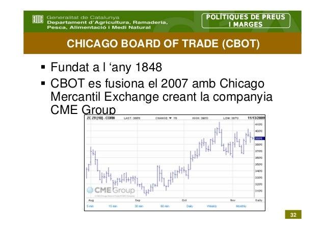 POLÍTIQUES DE PREUS                                I MARGES  CHICAGO BOARD OF TRADE (CBOT)Fundat a l 'any 1848CBOT es fusi...