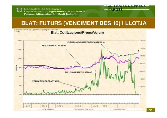 POLÍTIQUES DE PREUS                          I MARGESBLAT: FUTURS (VENCIMENT DES 10) I LLOTJA                             ...