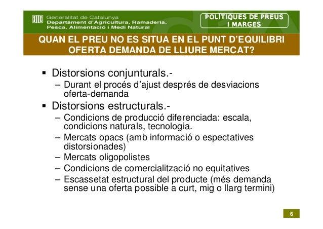 POLÍTIQUES DE PREUS                                               I MARGESQUAN EL PREU NO ES SITUA EN EL PUNT D'EQUILIBRI ...