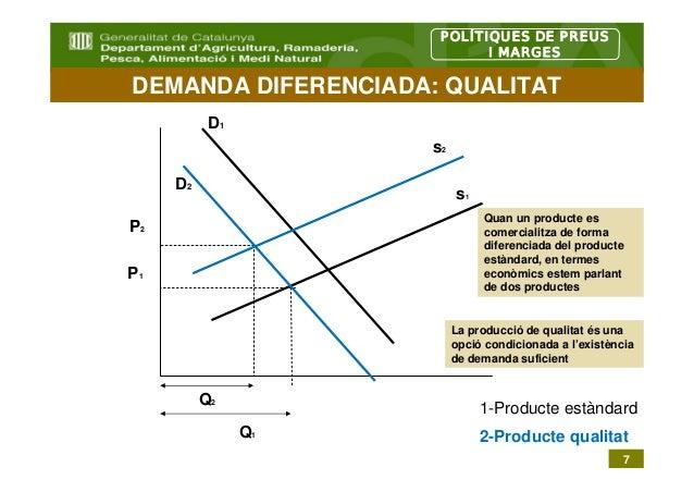 POLÍTIQUES DE PREUS                            I MARGESDEMANDA DIFERENCIADA: QUALITAT           D1                     s2 ...