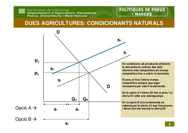 POLÍTIQUES DE PREUS                                                     I MARGES    DUES AGRICULTURES: CONDICIONANTS NATUR...