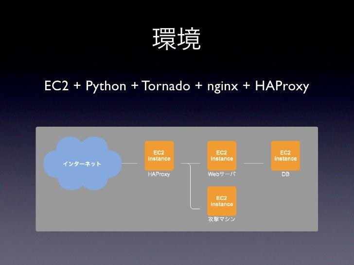 環境EC2 + Python + Tornado + nginx + HAProxy