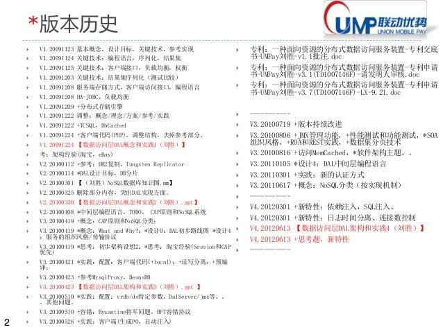 20120613联动优势数据访问层DAL架构和实践4(刘胜)最新特性 Slide 2