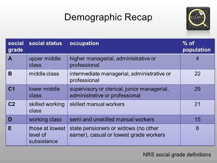 Demographic Recap               NRS social grade definitions