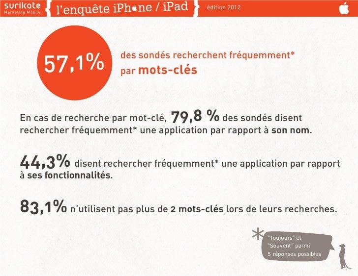édition 2012     57,1%               des sondés recherchent fréquemment*                         par mots-clésEn cas de re...
