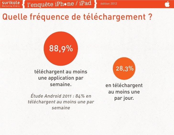 édition 2012Quelle fréquence de téléchargement ?               88,9%        téléchargent au moins                         ...