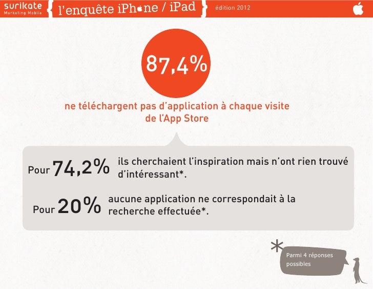 édition 2012                         87,4%        ne téléchargent pas d'application à chaque visite                       ...