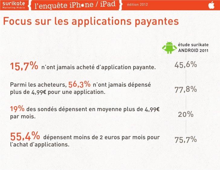 édition 2012Focus sur les applications payantes                                                       étude surikate      ...