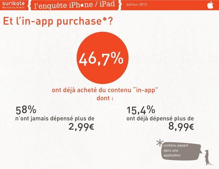 """édition 2012Et l'in-app purchase*?                        46,7%              ont déjà acheté du contenu """"in-app""""          ..."""
