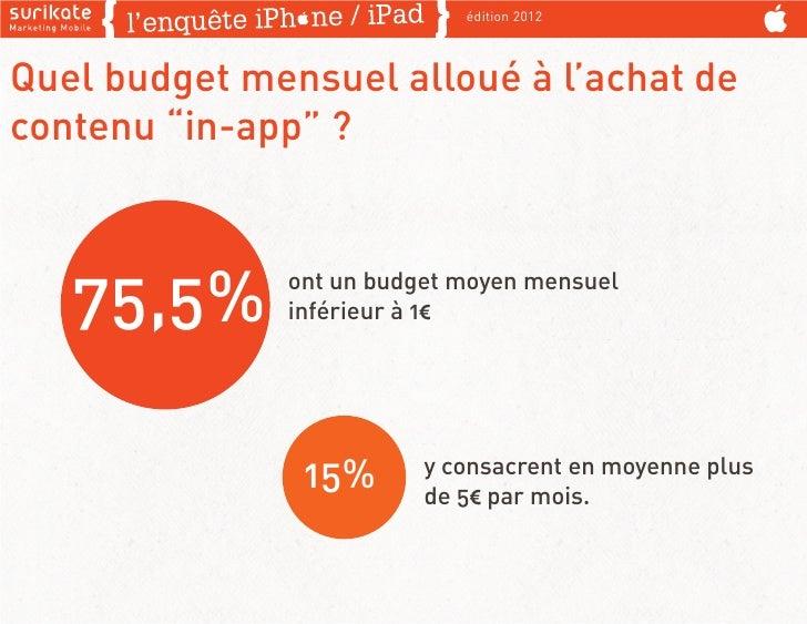 """édition 2012Quel budget mensuel alloué à l'achat decontenu """"in-app"""" ?   75,5%      ont un budget moyen mensuel            ..."""
