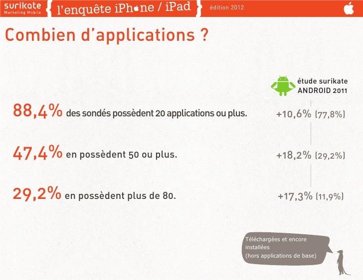 édition 2012Combien d'applications ?                                                                            étude suri...