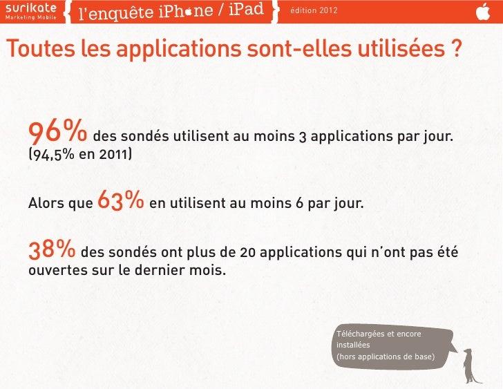 édition 2012Toutes les applications sont-elles utilisées ?  96% des sondés utilisent au moins 3 applications par jour.  (9...