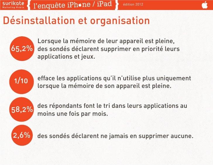 édition 2012Désinstallation et organisation         Lorsque la mémoire de leur appareil est pleine, 65,2%   des sondés déc...