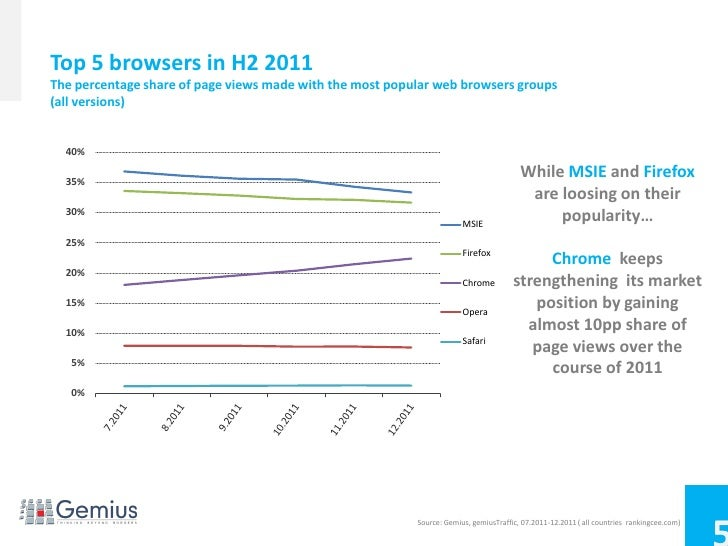 2011 top 10 most visited websites Click ok, now everytime you open ie9, your most visited sites will be your home  page =)  posted on monday, june 13, 2011 8:20 pm print  10:15 pm:  microsoft is already getting ready to shove ie 10 down our throats, so i'm thinking  is it.