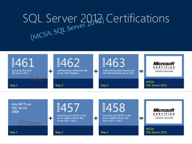 The new microsoft certification and sql server sql server 2012 certifications sciox Choice Image