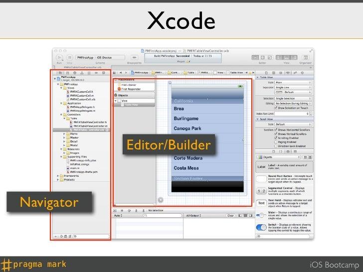 Xcode            Editor/BuilderNavigator                             iOS Bootcamp