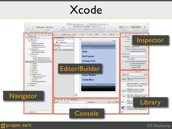 Xcode                             Inspector            Editor/BuilderNavigator                              Library       ...
