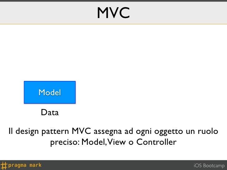 MVC       Model        DataIl design pattern MVC assegna ad ogni oggetto un ruolo            preciso: Model,View o Control...