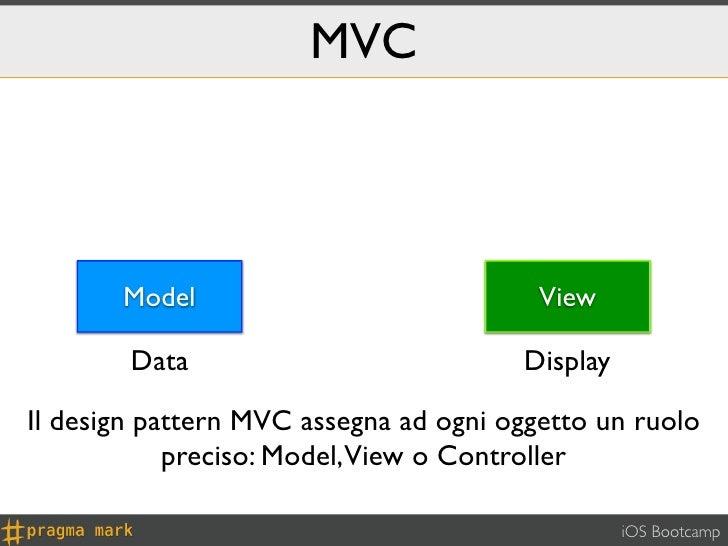 MVC       Model                             View        Data                           DisplayIl design pattern MVC assegn...