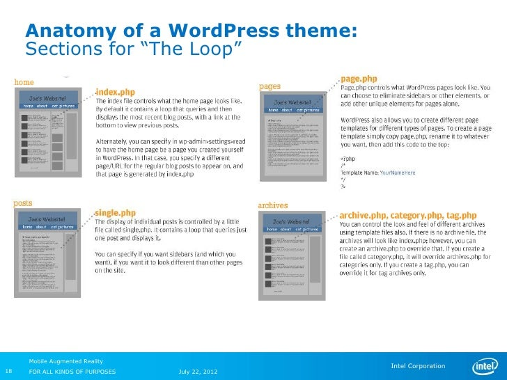 """Anatomy of a WordPress theme:     Sections for """"The Loop""""     Mobile Augmented Reality                                    ..."""