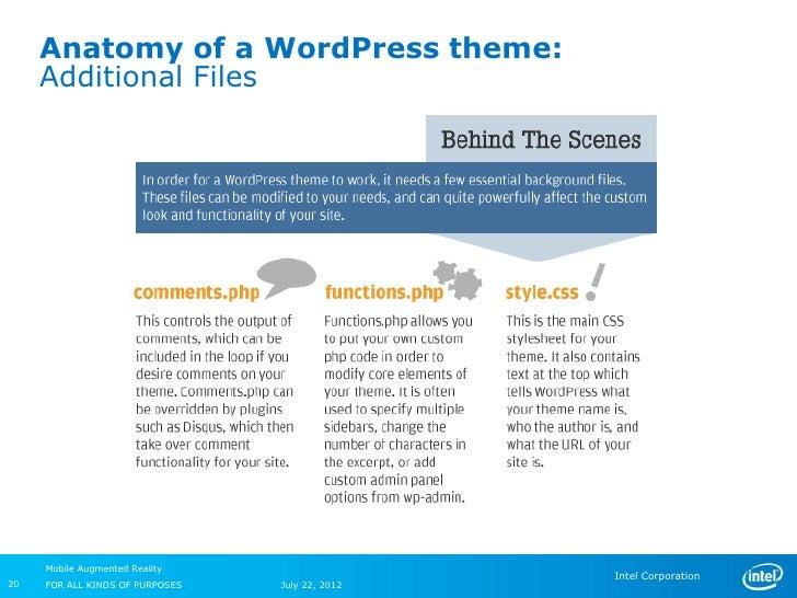 Anatomy of a WordPress theme:     Additional Files     Mobile Augmented Reality                                           ...