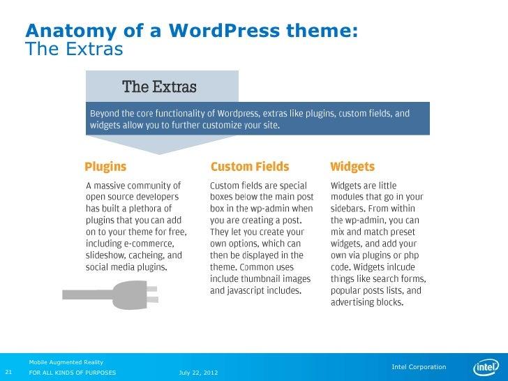 Anatomy of a WordPress theme:     The Extras     Mobile Augmented Reality                                                 ...