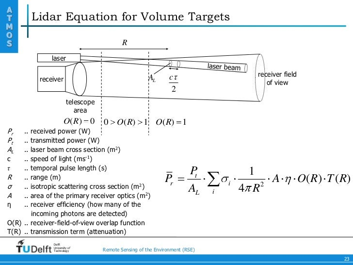 Equation For Speed Of Light The Active Remote Sensing