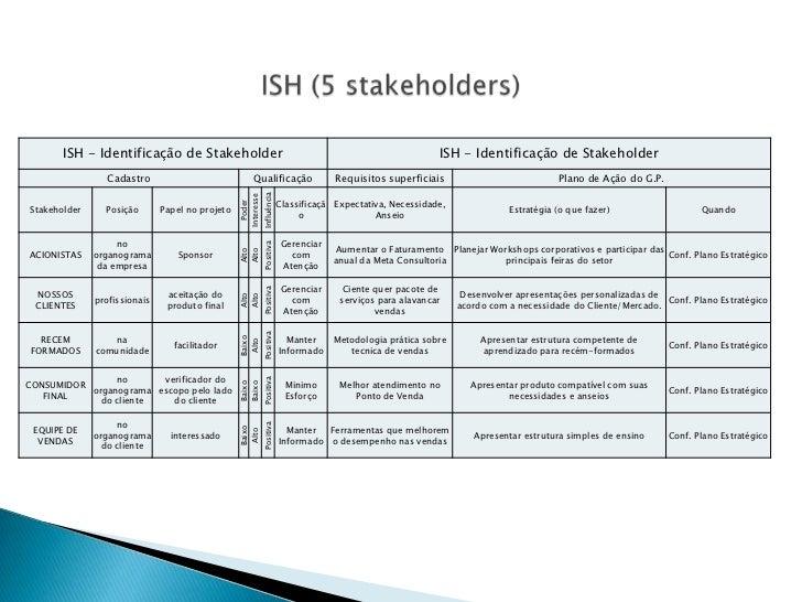 ISH - Identificação de Stakeholder                                                                     ISH - Identificação...