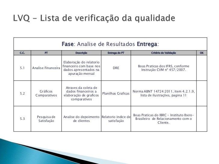 Fase: Analise de Resultados Entrega:C.C.          PT                  Descrição             Entrega do PT                C...