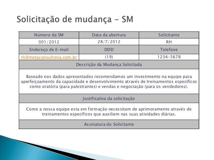 Número da SM               Data da abertura               Solicitante        001/2012                    28/7/2012        ...