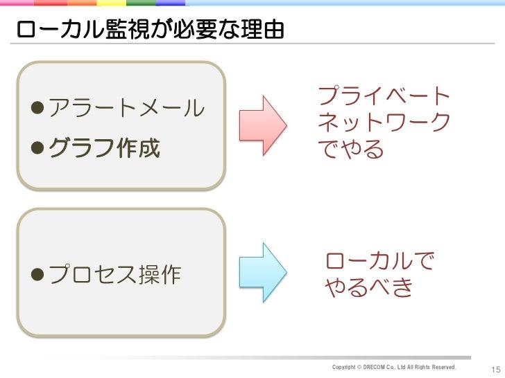 ローカル監視が必要な理由               プライベートアラートメール               ネットワークグラフ作成         でやる               ローカルでプロセス操作               ...