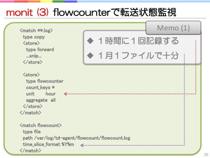 monit (3) flowcounterで転送状態監視  <match **.log>                                                     Memo (1)   type copy   <s...