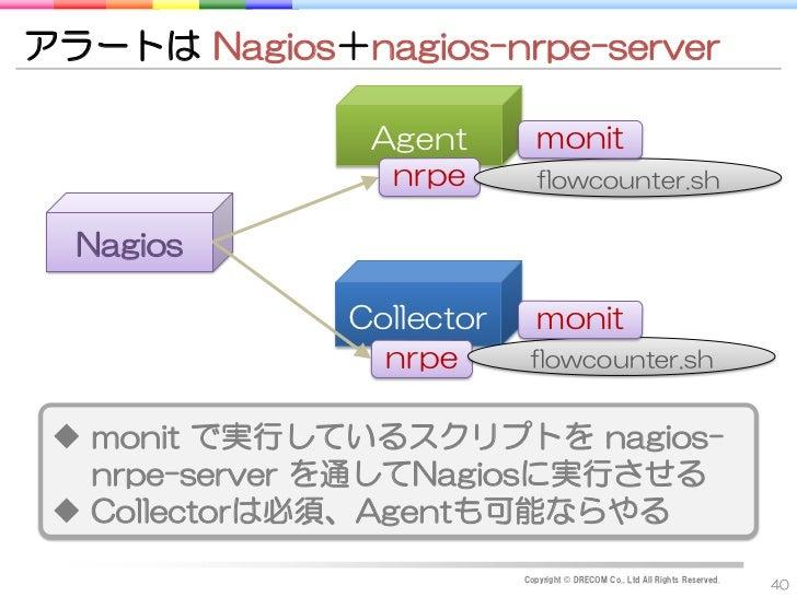 アラートは Nagios+nagios-nrpe-server               Agent         monit                nrpe        flowcounter.sh  Nagios       ...
